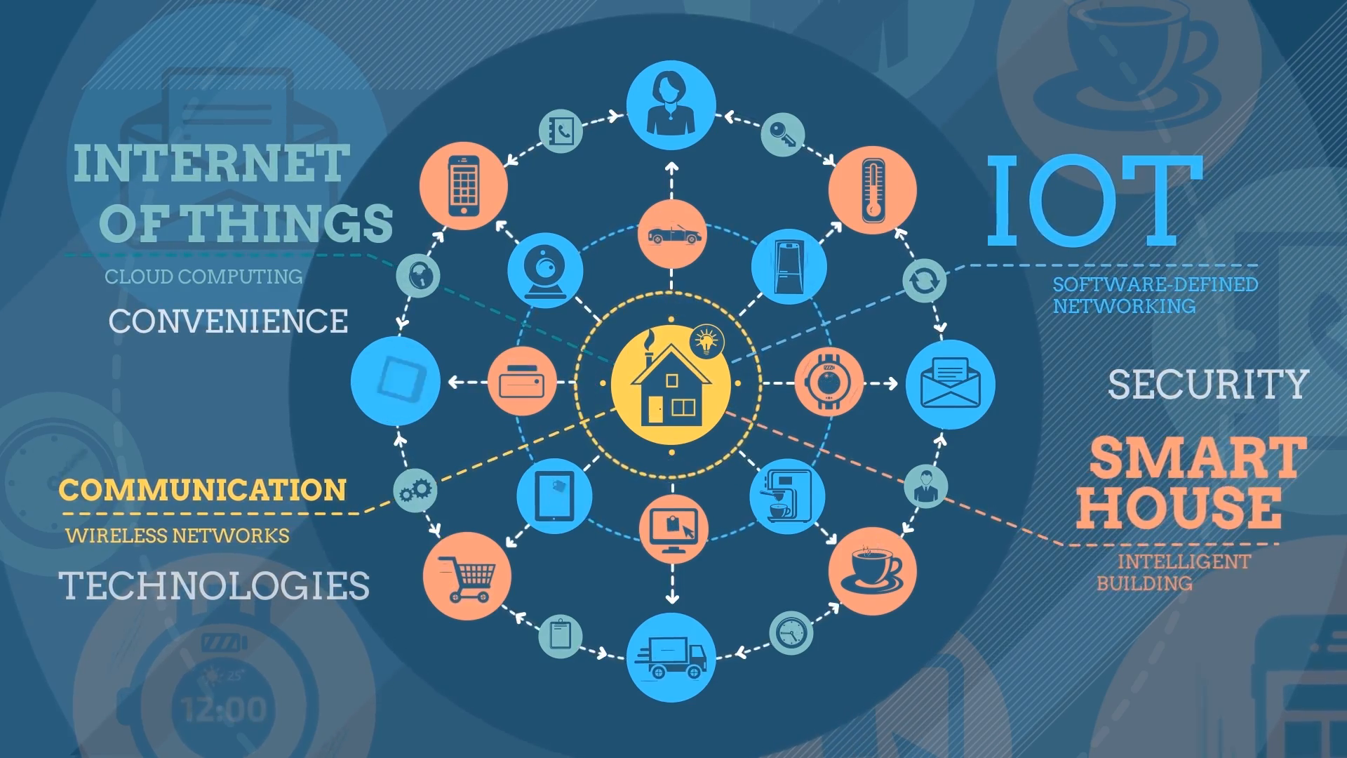 A LOT CAN HAPPEN OVER IOT